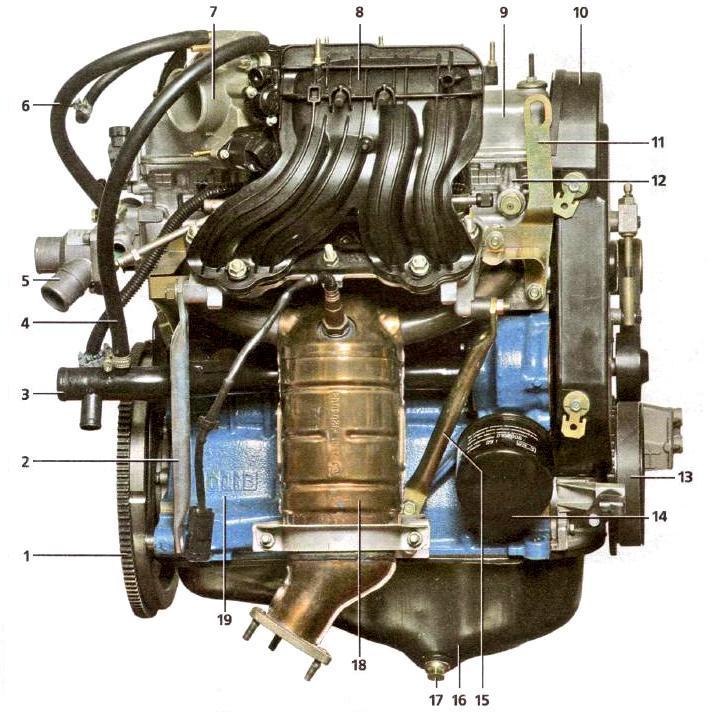 двигатель для калины в картинках когда тебе
