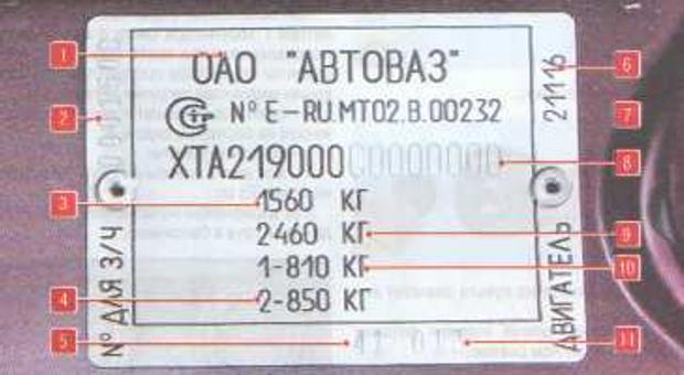 Таблица с VIN-кодом Гранты и номером двигателя