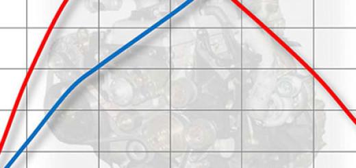 График мощности двигателя
