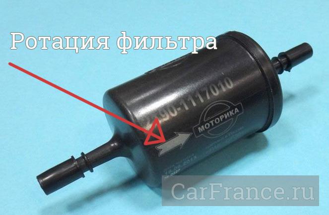 Ротация направления на топливном фильтре