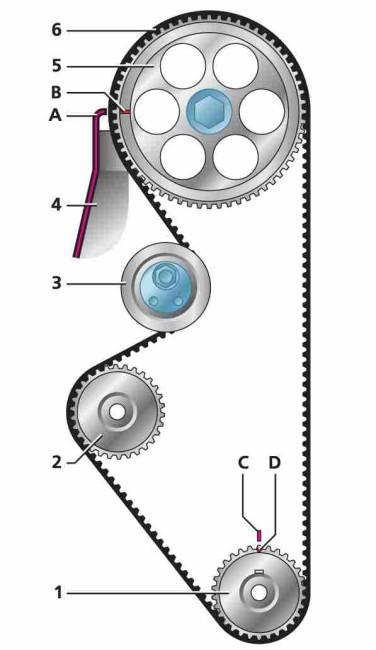Схема привода распределительного вала автомобиля Лада Гранта