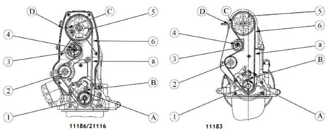Схема привода ГРМ, 8 клапанов, мотор Гранты