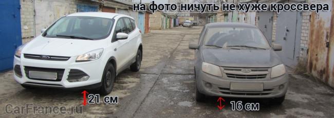 Клиренс Лада Гранта и Форд Куга