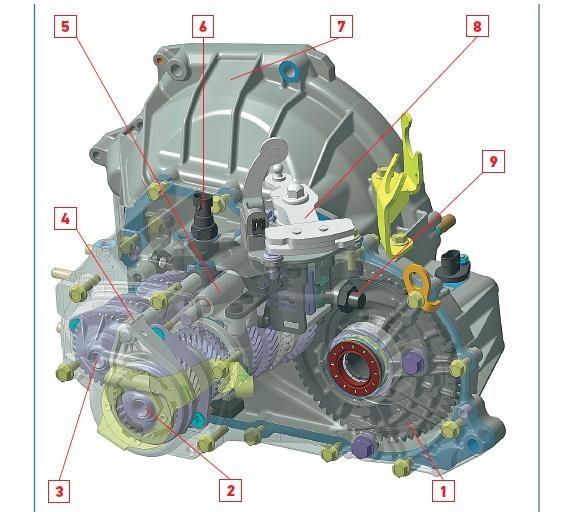 Схема новой тросовой КПП Лада Гранта