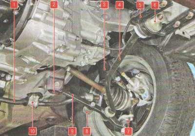 Расположение элементов передней подвески Лада Гранта на фото