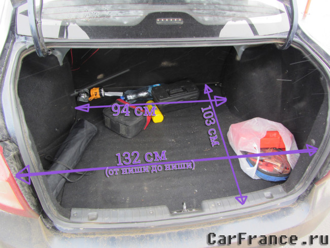 Замеры размеров багажника Лада Гранта (габариты)