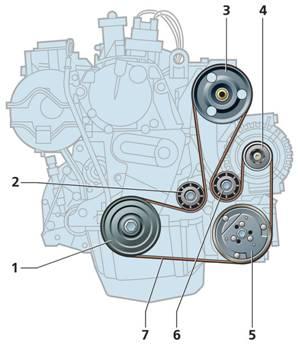Натяжной ролик на схеме двигателя Рено Логан