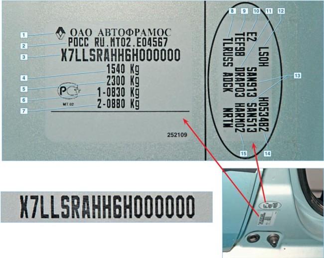 Идентификационная табличка Рено Логан с моделью двигателя