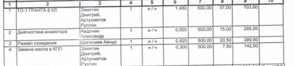 Список регламентных работ с ценами Лада Гранта ТО-1