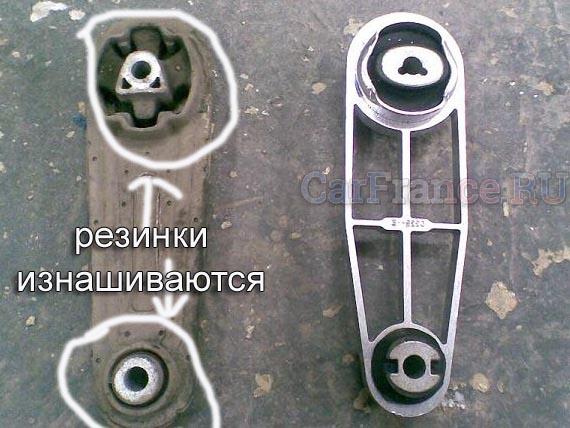 Опоры двигателя на Рено Логан источник стуков на фото
