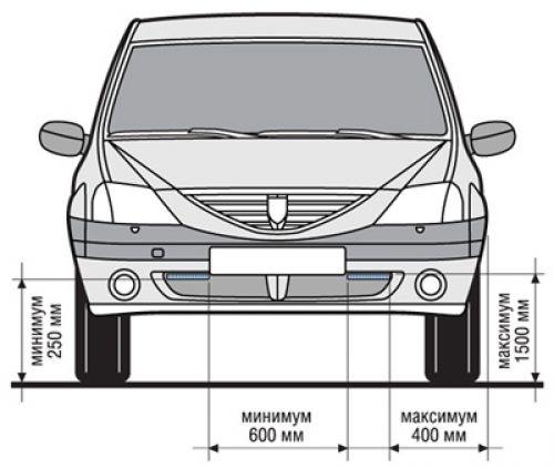 Схема расположения ДХО на Рено Логан