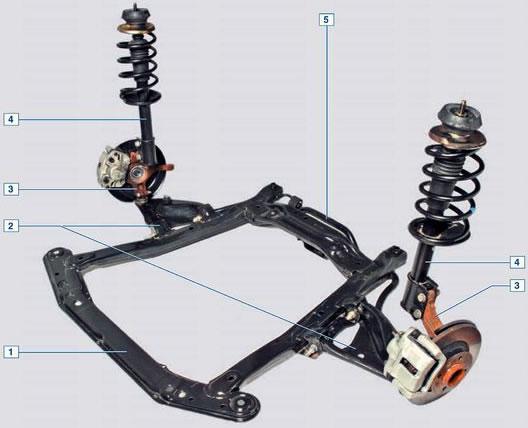 Схема подвески рено-логан
