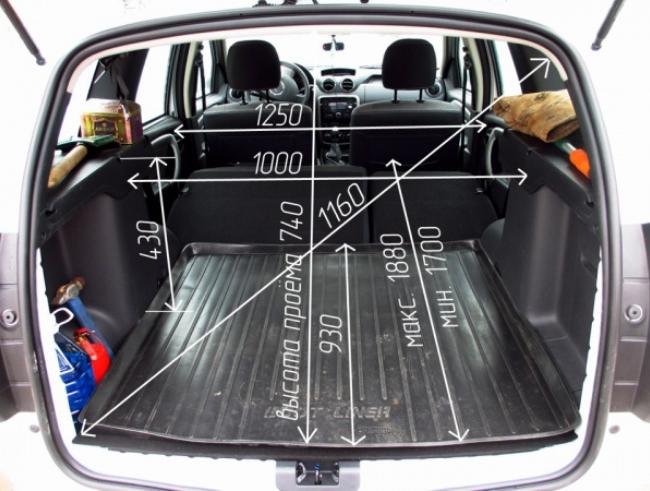 Багажный отсек Дастер 4WD