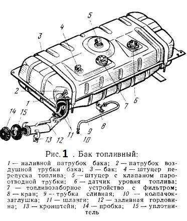 Топливный бак ЗИЛ, ГАЗ