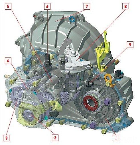 Основные элементы коробки передач ВАЗ-2181