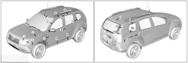 Контрольные точки зазоров кузова Дастер