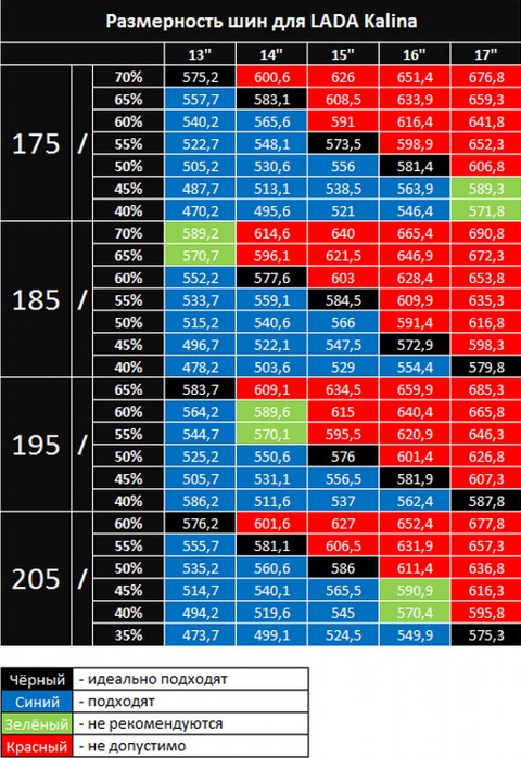 Таблица соотношения резина диск
