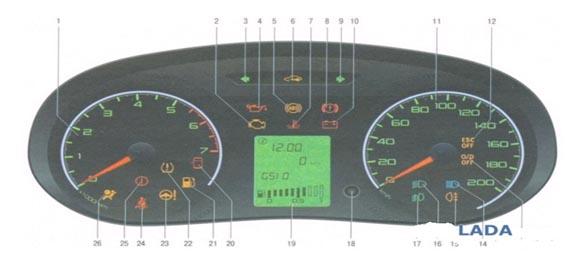 Панель приборов на Лада Калина с обозначениями и схемой