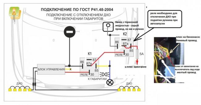 Схема подключения ДХО на ЛАДА Ларгус