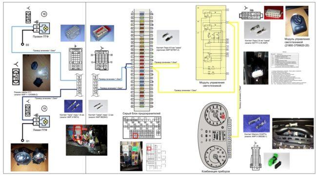 Схема подключения ПТФ на Лада Калина