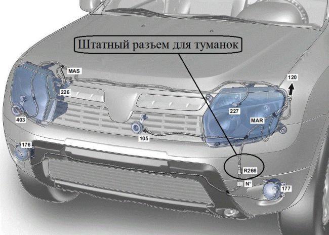 Разъём ПТФ под правой фарой на Рено Дастер