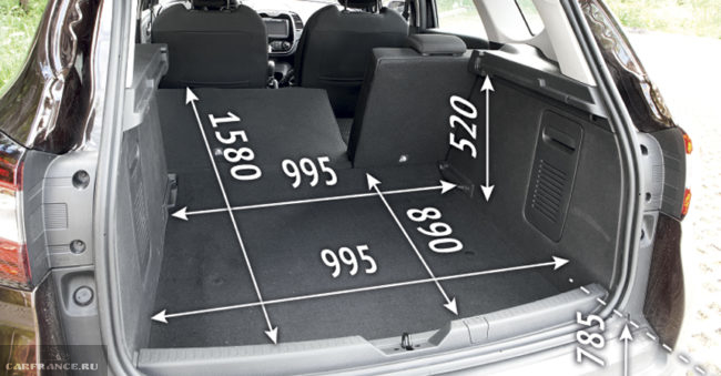 Размеры багажника для модели Каптур 4x2