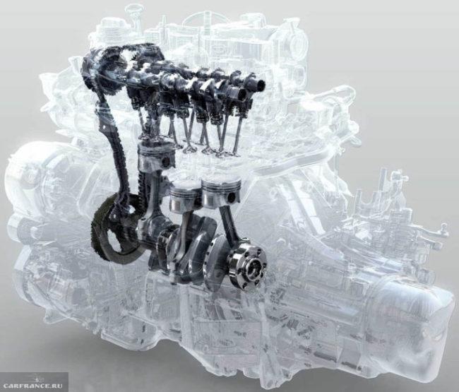 Двигатель Рено Каптур TCe 90