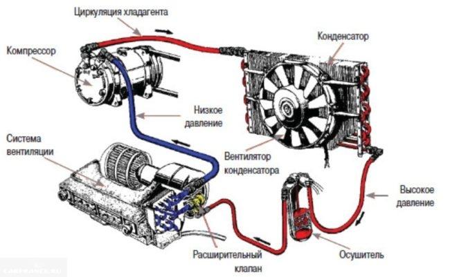 Схема монтажа кондиционера Калина