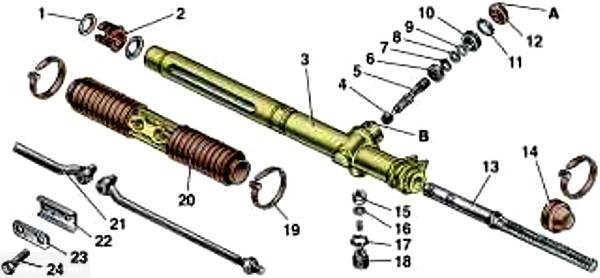 Конструктивные особенности рулевой рейки Лада Калина
