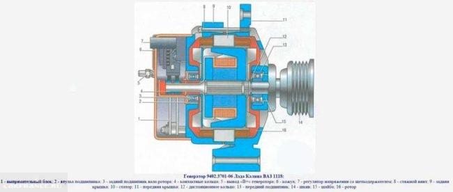 Как устроен генератор Лада Калина