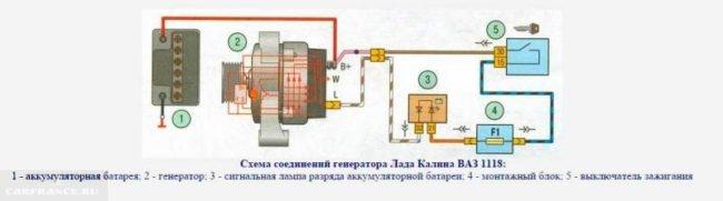 Как подключается генератор Калина