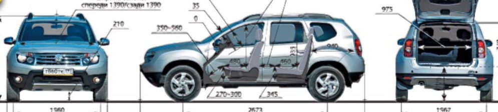 Технические характеристики Рено Дастер