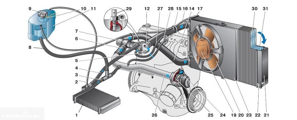 Электродвигатель своими руками 12