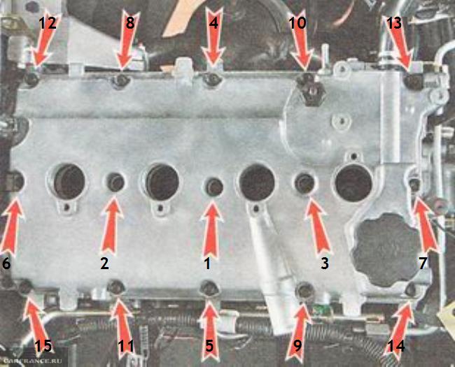 Монтаж крышки ГБЦ 2112 с нумерацией порядка затяжки болтов