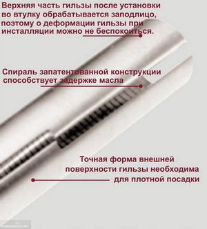 Характеристика гильзы K-line для ВАЗ 2112