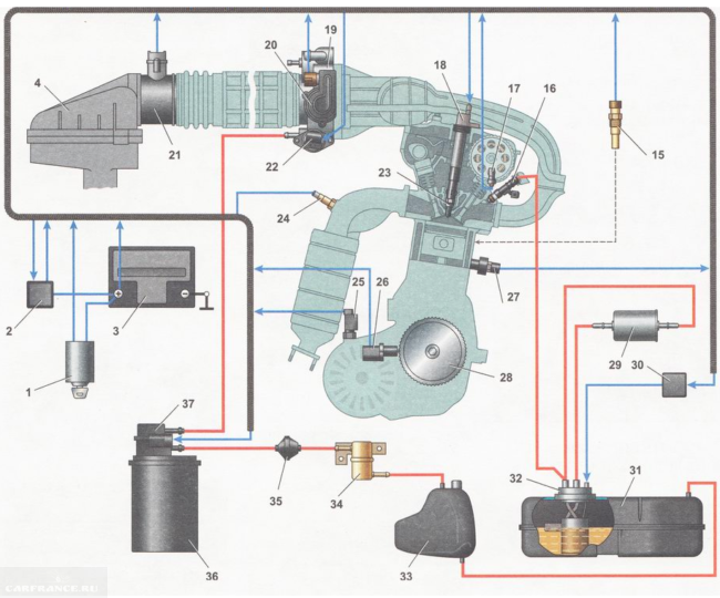 Схема управления мотором ВАЗ 2112, 16 клапанов