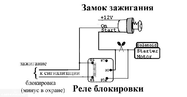 Схема подключения реле блокировки