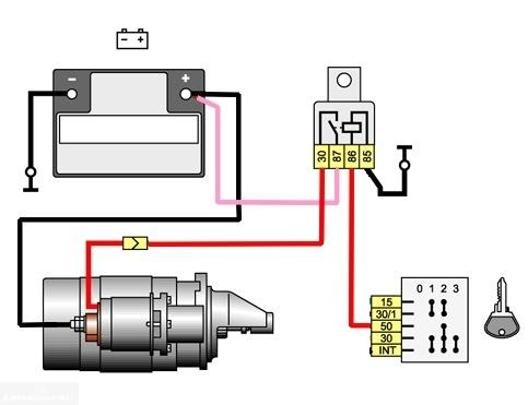 Схема ВАЗ-2112. ЭБУ, Аккумулятор, Стартер.