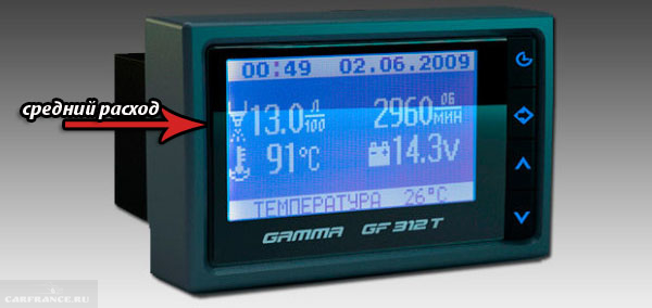 Высокий расход топлива ВАЗ 2112