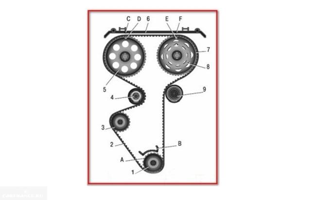 Схема ремня ГРМ
