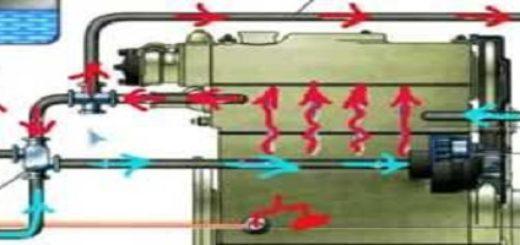 Система охлаждения ВАЗ-2112