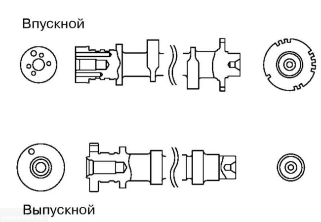 Различия конструкции распредвалов ВАЗ-2112