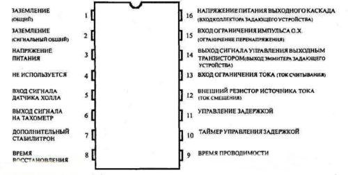 Цоколь микросхемы модуля зажигания ВАЗ 2112