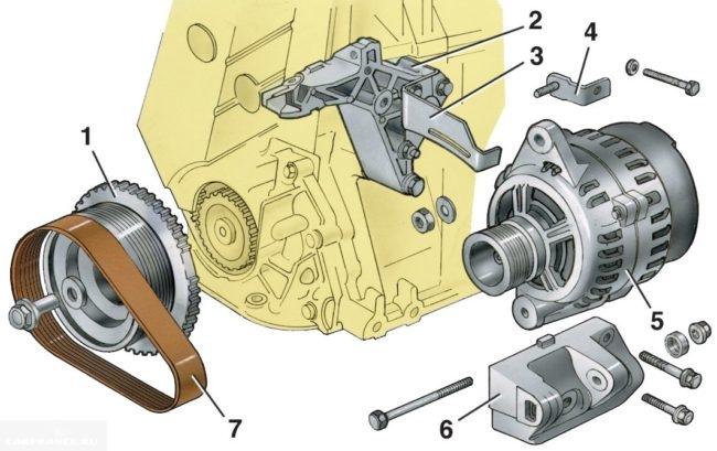 Схема привода генератора ВАЗ-2112