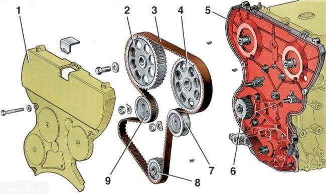 Разборка механизма ГРМ ВАЗ 2112