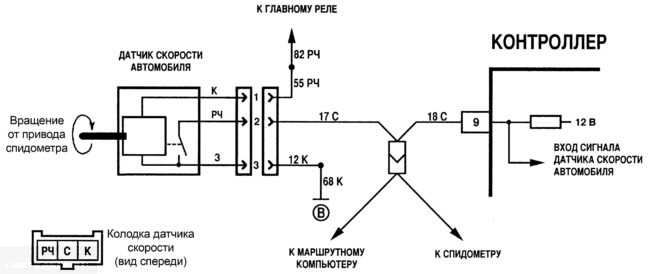 Примерная схема подключения датчика скорости на ВАЗ-2112