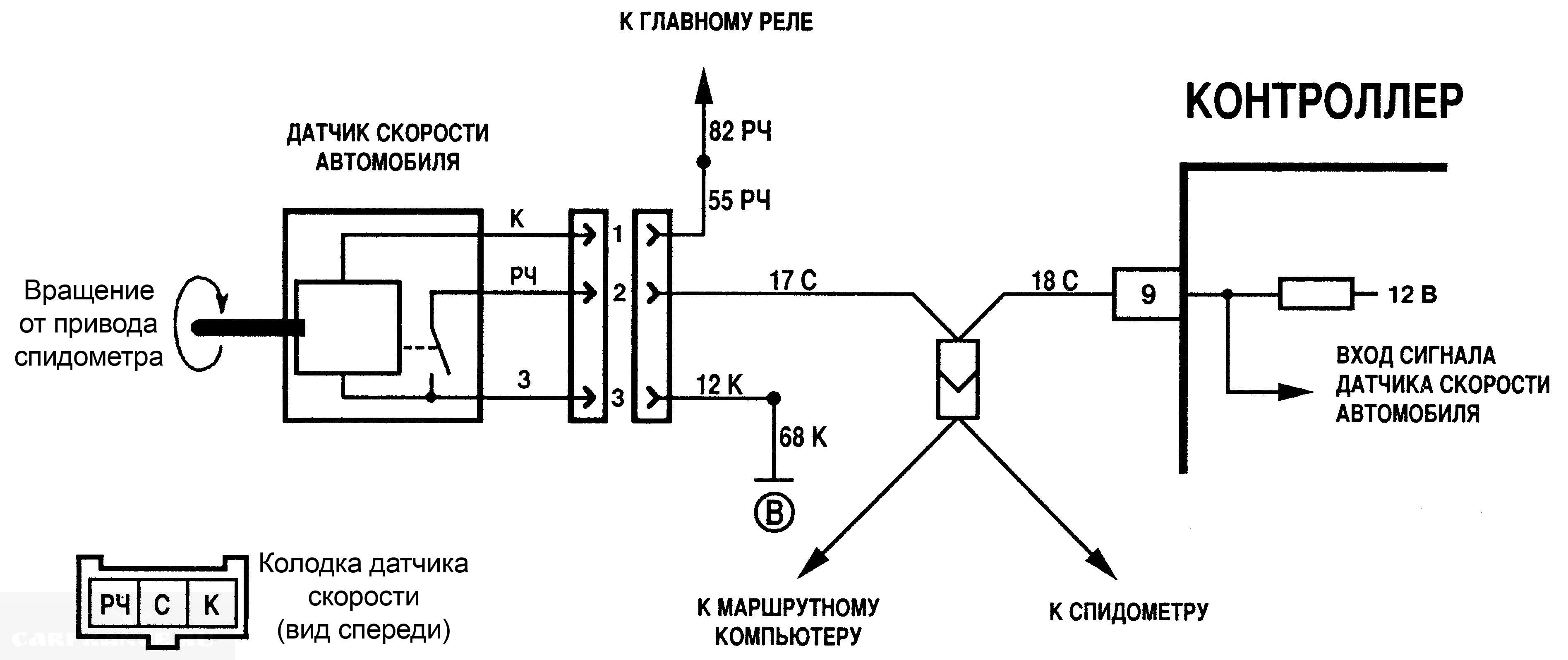 Схема подключения датчика скорости шевроле нива
