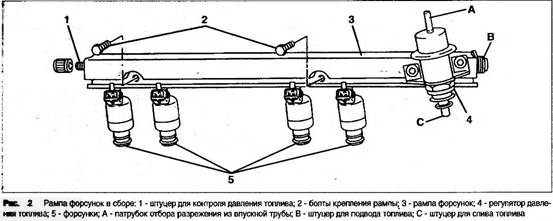Рампа в сборе с форсунками ВАЗ-2112