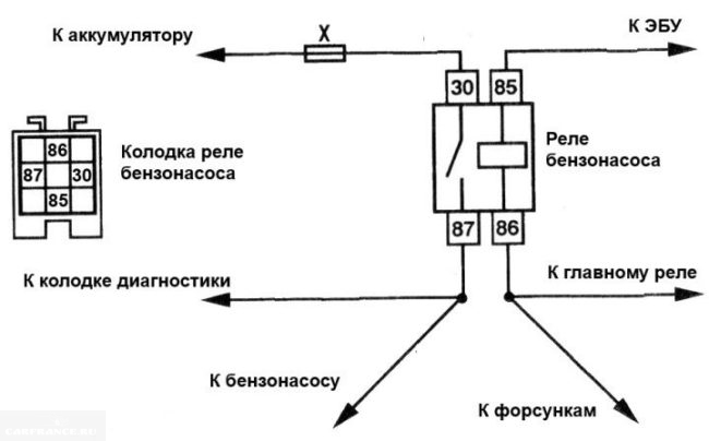 Схеме реле бензонасоса ВАЗ-2112