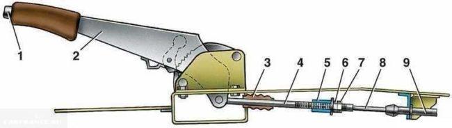 Схема ручного тормоза на ВАЗ-2112